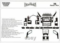 BMW Z3 Series Interior Dash Trim Kit 3M 3D 20-Parts Burl Wood 1996-1999
